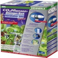 CO2 UNITS